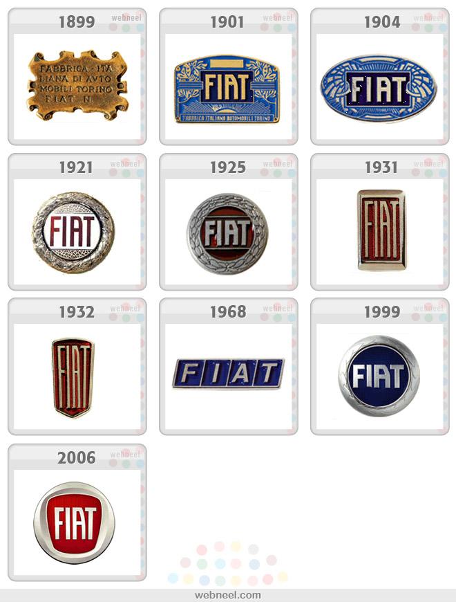 Hành trình thú vị của những Thiết kế logo thương hiệu nổi tiếng ( Phần I )-10