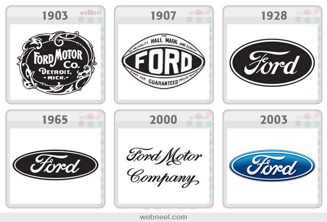 Hành trình thú vị của những Thiết kế logo thương hiệu nổi tiếng ( Phần I )-11