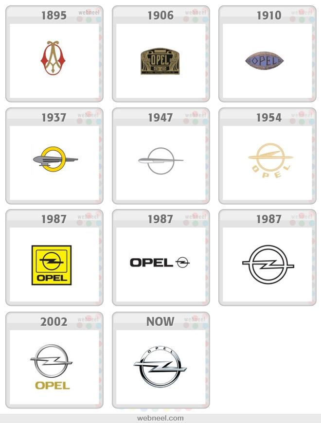 Hành trình thú vị của những Thiết kế logo thương hiệu nổi tiếng ( Phần I )-12