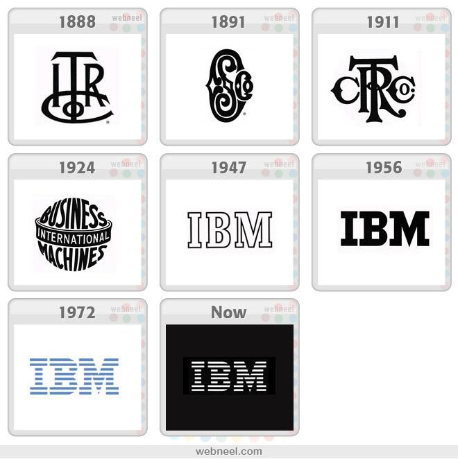Hành trình thú vị của những Thiết kế logo thương hiệu nổi tiếng ( Phần I )-1