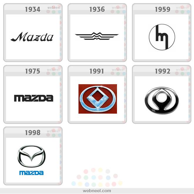 Hành trình thú vị của những Thiết kế logo thương hiệu nổi tiếng ( Phần II )-1
