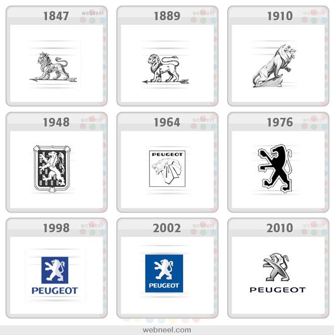 Hành trình thú vị của những Thiết kế logo thương hiệu nổi tiếng ( Phần II )-3