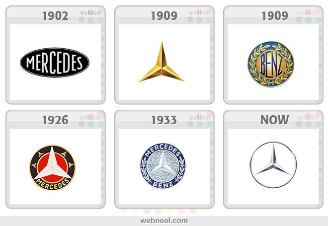 Hành trình thú vị của những Thiết kế logo thương hiệu nổi tiếng ( Phần I )-4