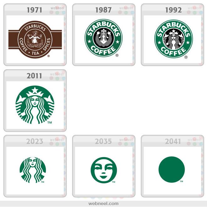Hành trình thú vị của những Thiết kế logo thương hiệu nổi tiếng ( Phần II )-4