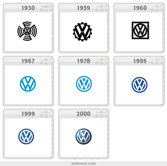 Hành trình thú vị của những Thiết kế logo thương hiệu nổi tiếng ( Phần I )-5