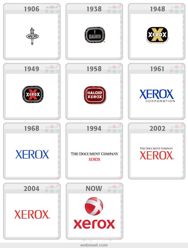 Hành trình thú vị của những Thiết kế logo thương hiệu nổi tiếng ( Phần II )-5