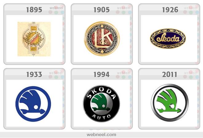Hành trình thú vị của những Thiết kế logo thương hiệu nổi tiếng ( Phần I )-6