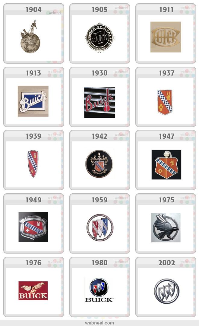 Hành trình thú vị của những Thiết kế logo thương hiệu nổi tiếng ( Phần II )-6