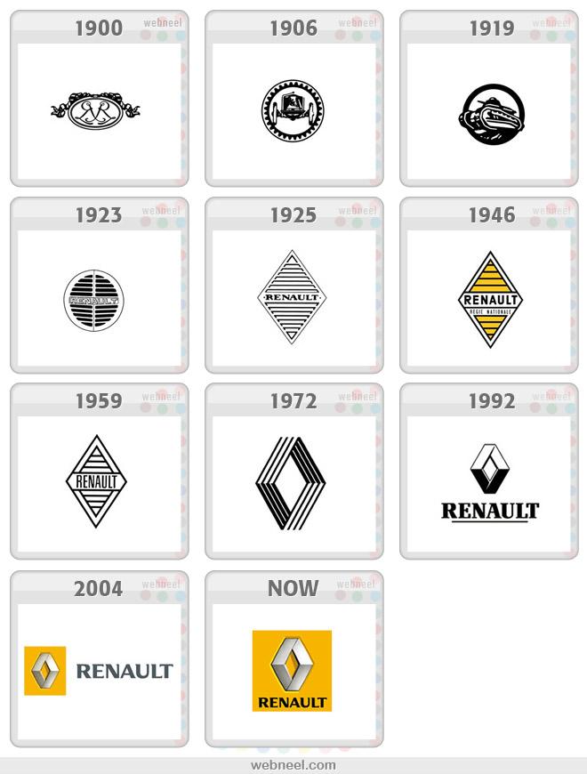 Hành trình thú vị của những Thiết kế logo thương hiệu nổi tiếng ( Phần I )-7