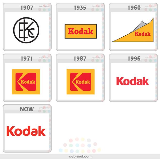 Hành trình thú vị của những Thiết kế logo thương hiệu nổi tiếng ( Phần II )-7