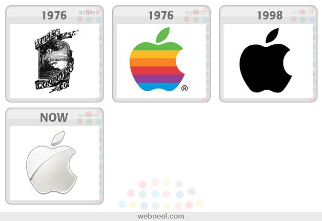 Hành trình thú vị của những Thiết kế logo thương hiệu nổi tiếng ( Phần II )-8
