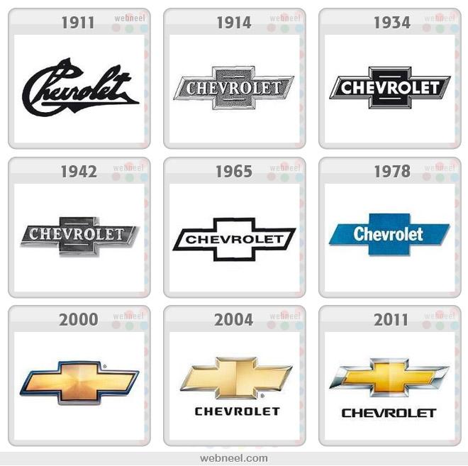 Hành trình thú vị của những Thiết kế logo thương hiệu nổi tiếng ( Phần I )-9