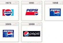 Hành trình thú vị của những Thiết kế logo thương hiệu nổi tiếng ( Phần I )