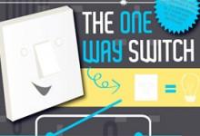 Những bước để thiết kế một Infographic hoàn hảo
